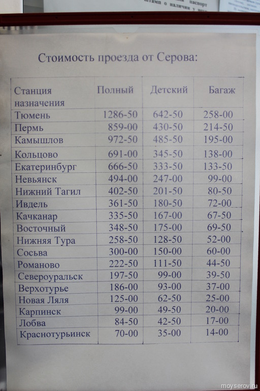 Стоимость проезда от автовокзала города Серова (май 2013 года)