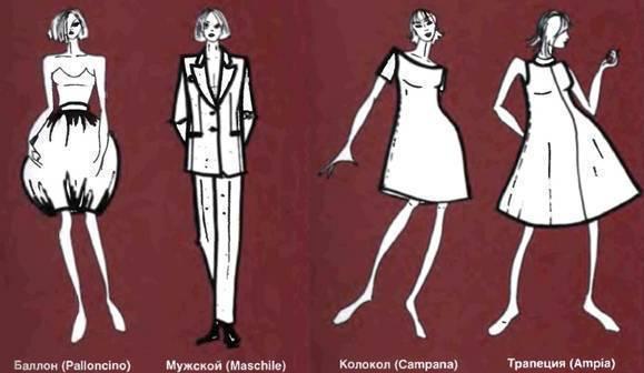 Законы композиции костюма